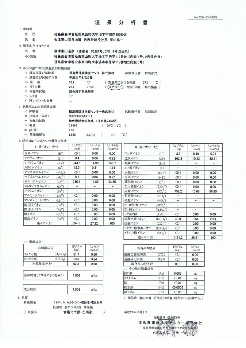 会津東山温泉 向瀧 Hot spring analysis table